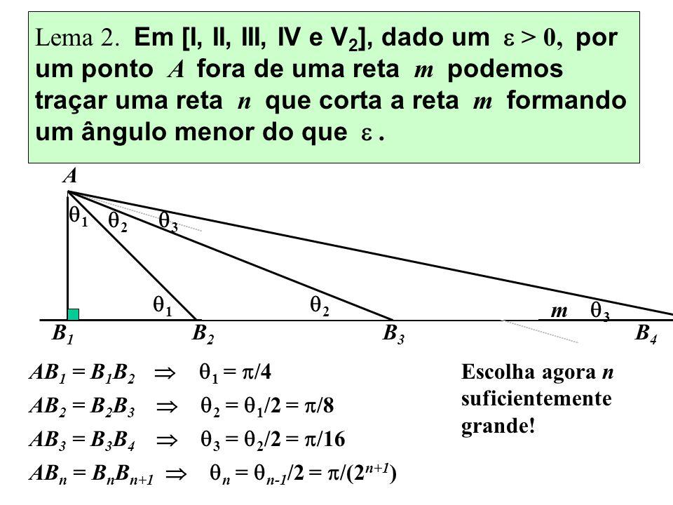 Lema 2. Em [I, II, III, IV e V2], dado um  > 0, por um ponto A fora de uma reta m podemos traçar uma reta n que corta a reta m formando um ângulo menor do que  .